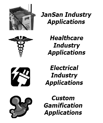industries image map